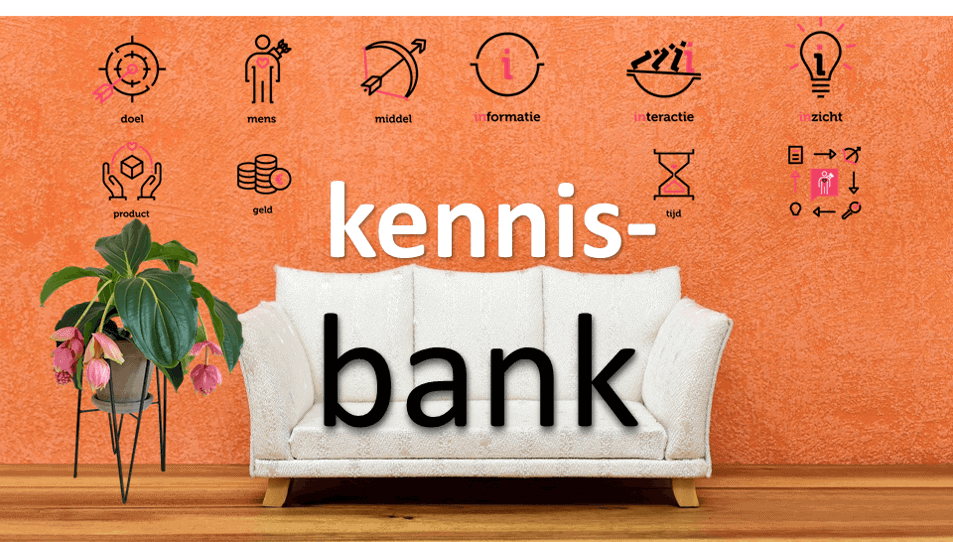 kennisbank inteleo crm