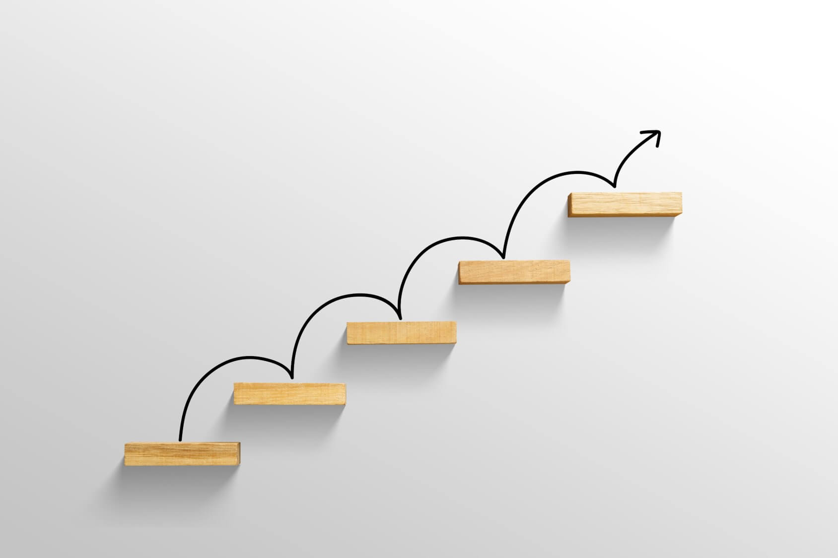 15 stappen crm succesplan