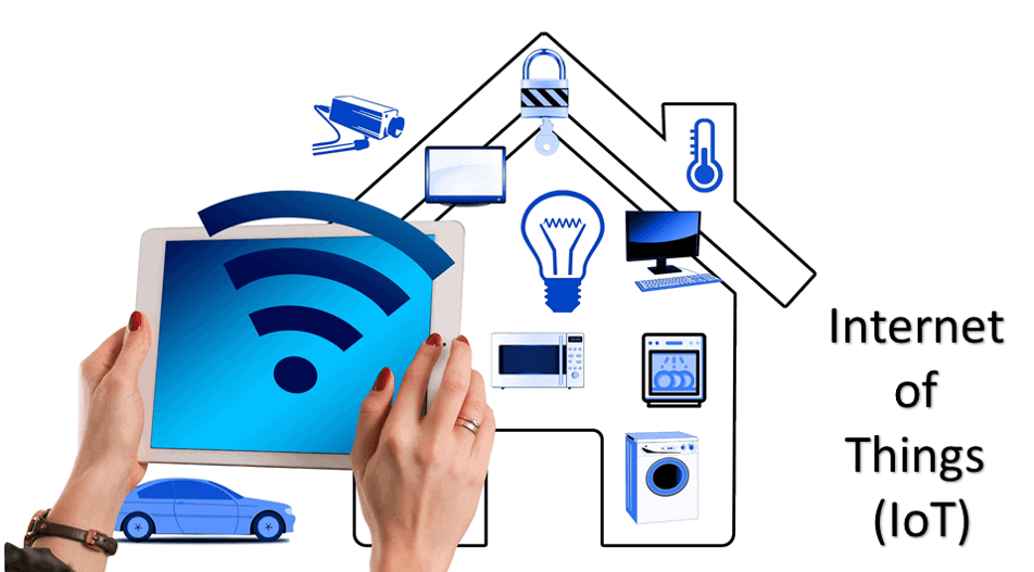 wat is internet of things